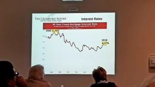 Southeast Valley real estate market update 2018 Mesa Gilbert Chandler
